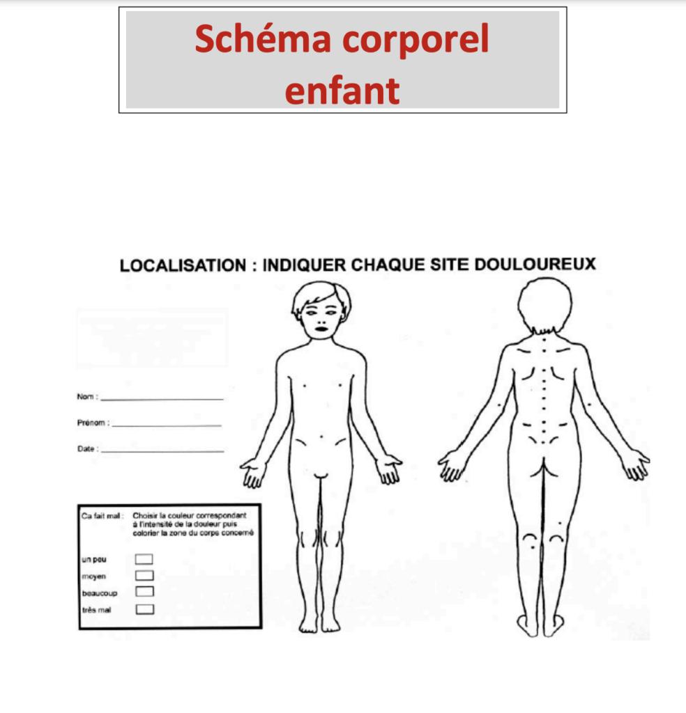 Schema corporel enfant